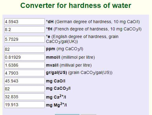 Converter for hardness of water